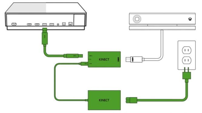 kinectadapter-1031x580[1]
