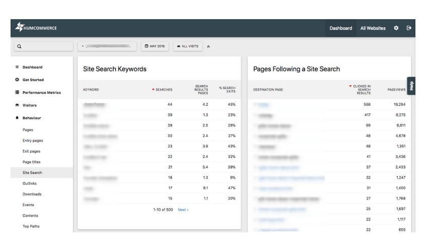 HumCommerce search keywords
