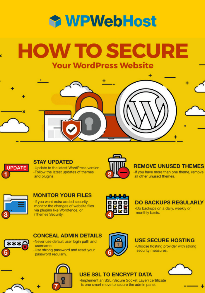 how to secure wordpress hosting