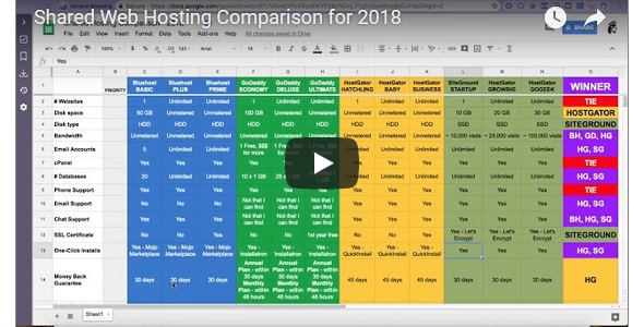 WP Site Patrol provides shared web hosting comparison