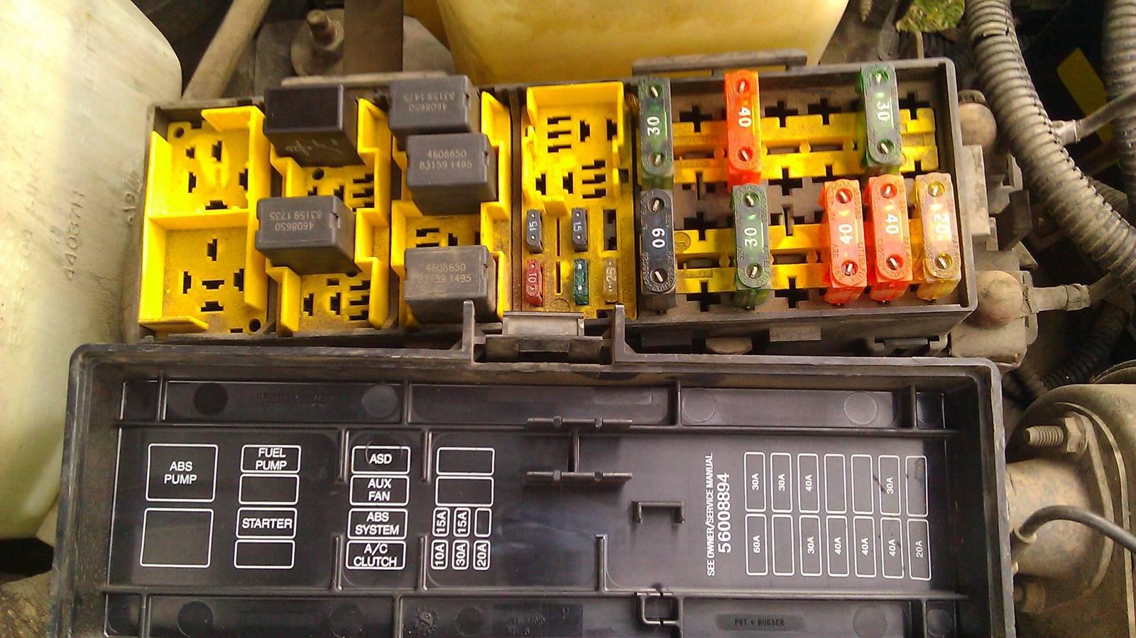 DIY Auxiliary PDC / Fuse Box