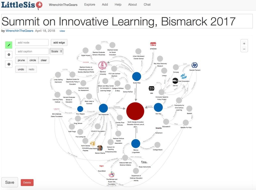 Innovative Education Summit ND 2017