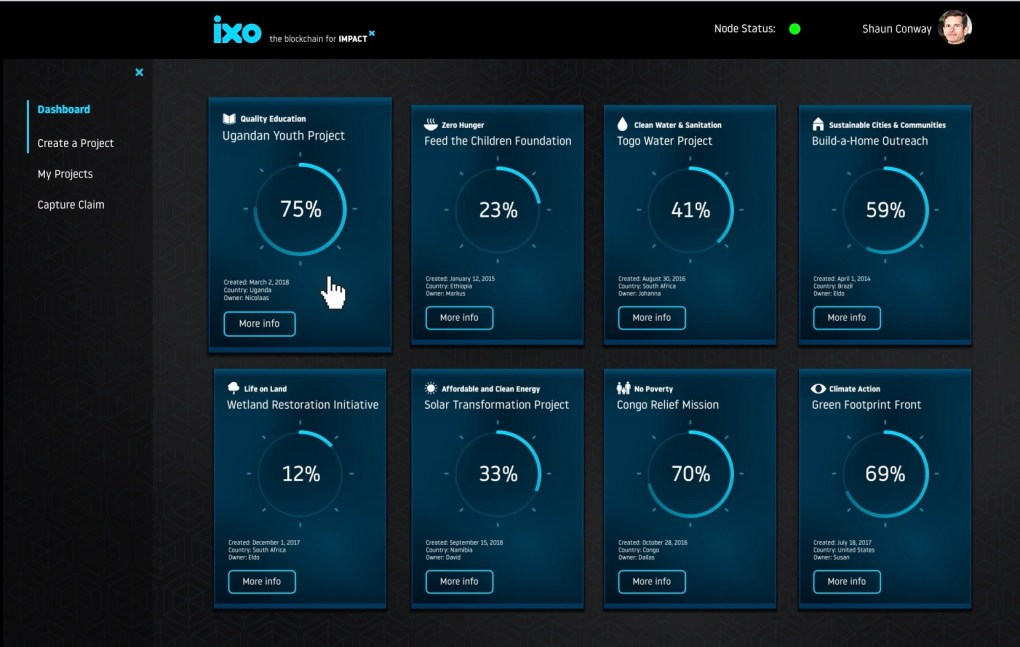 IXO Donor Dashboard