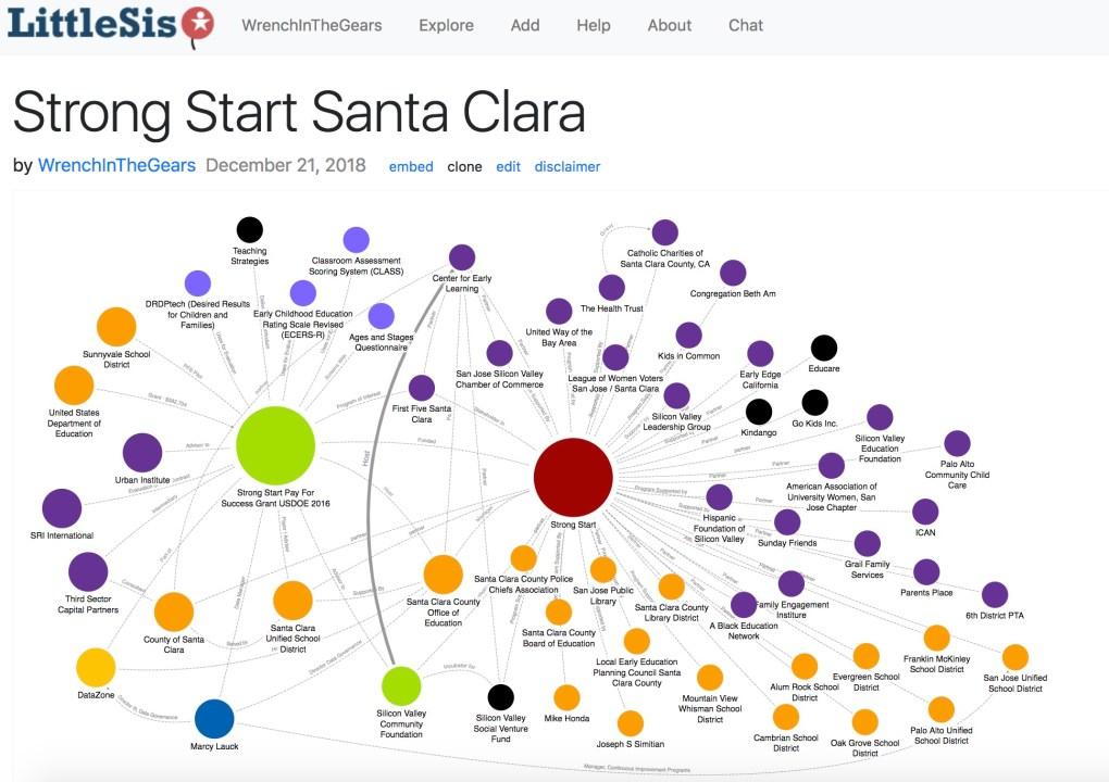 Strong Start Santa Clara