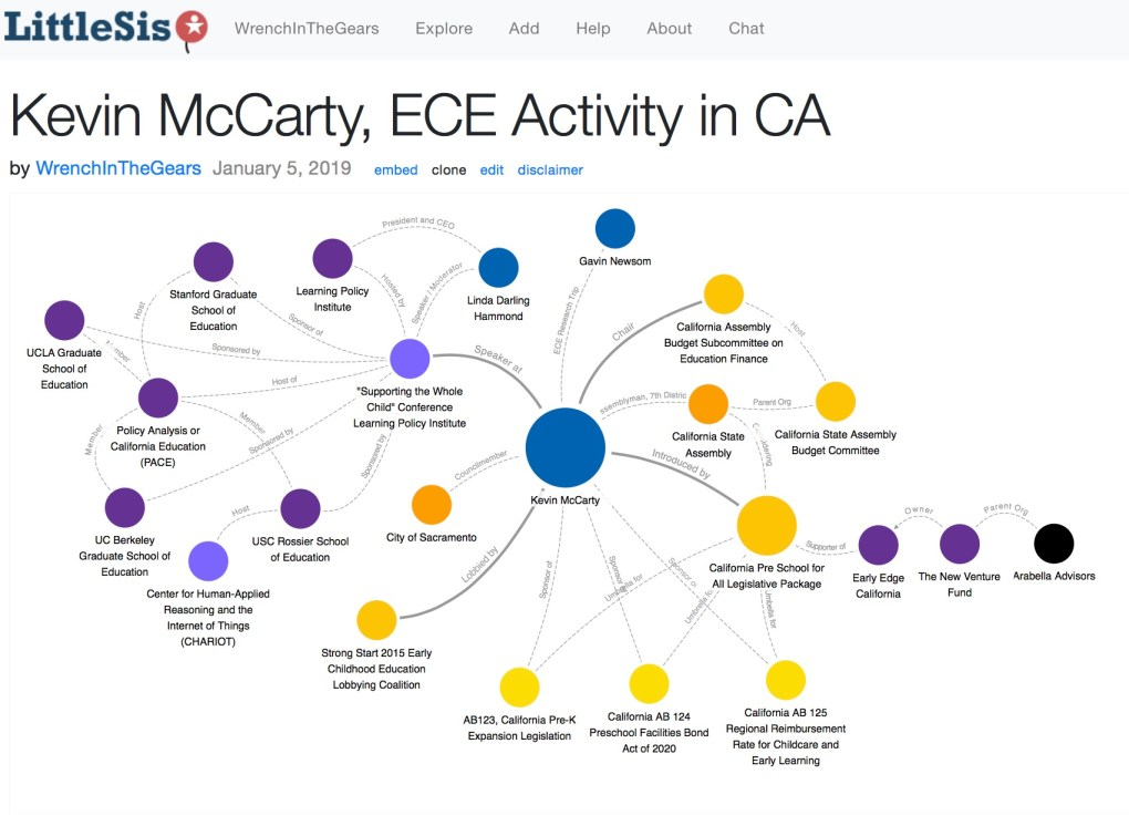 kevin mccarty ece ca