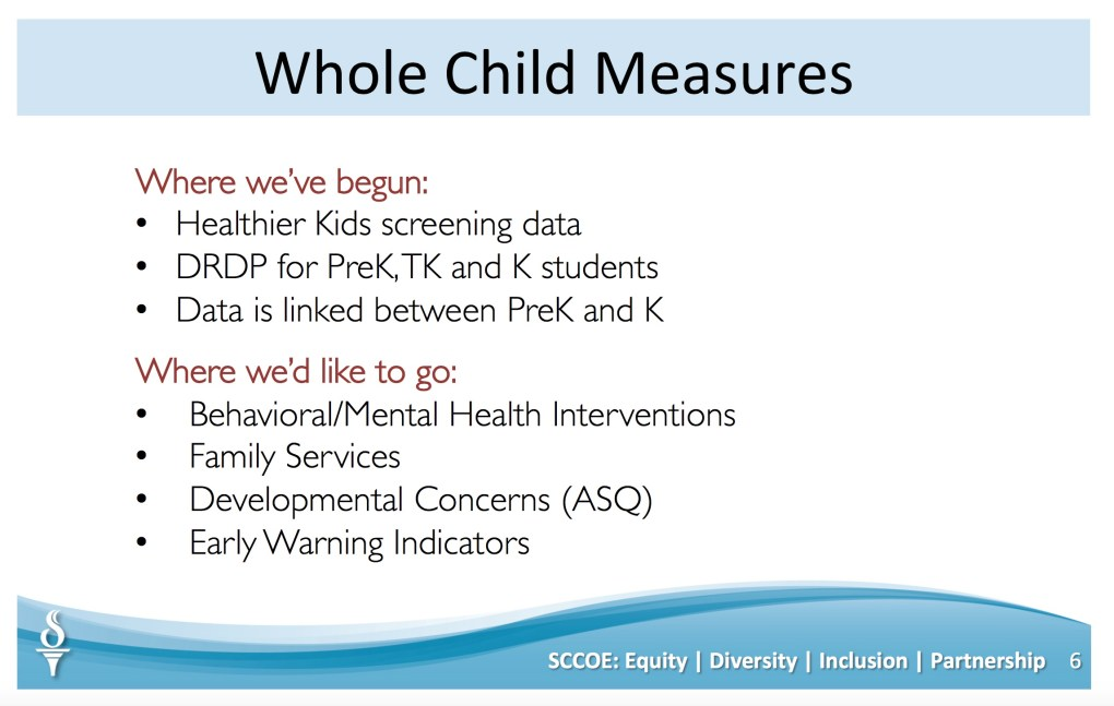 sccoe whole child