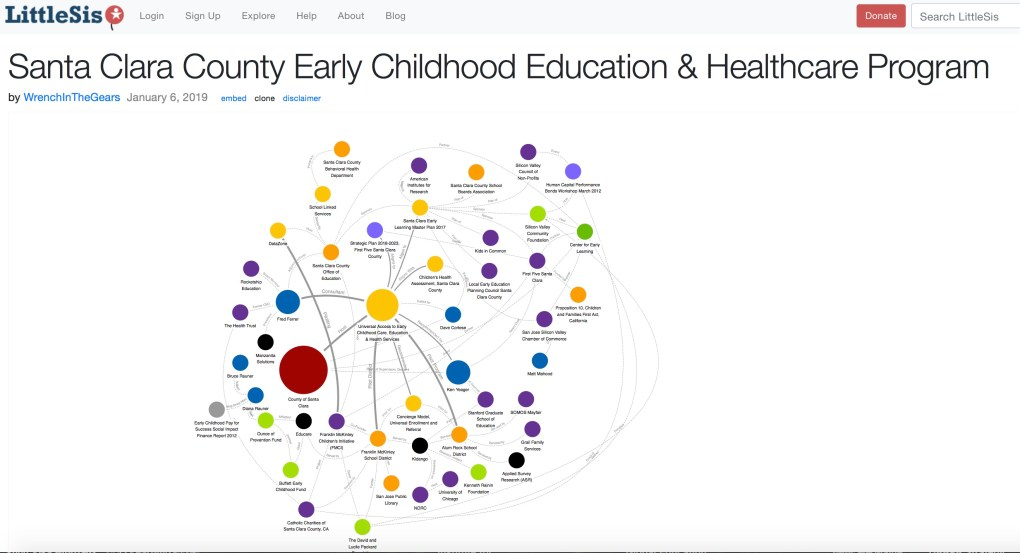 Ferrer Report Health and Education SCCOE