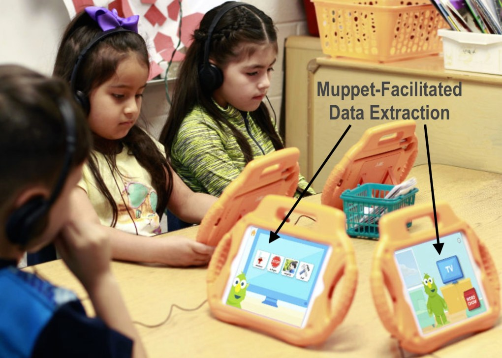 Muppet Data Extraction