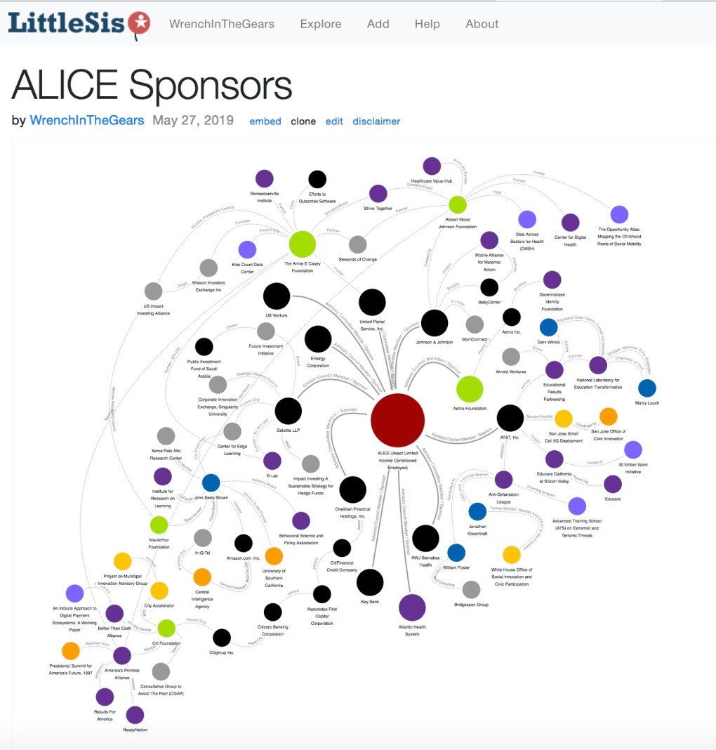 ALICE Sponsors