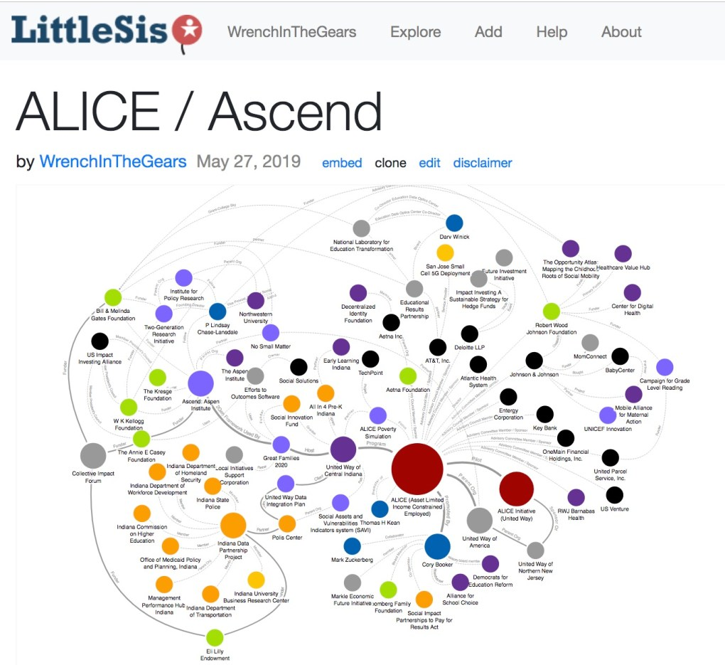 ALICE Ascend