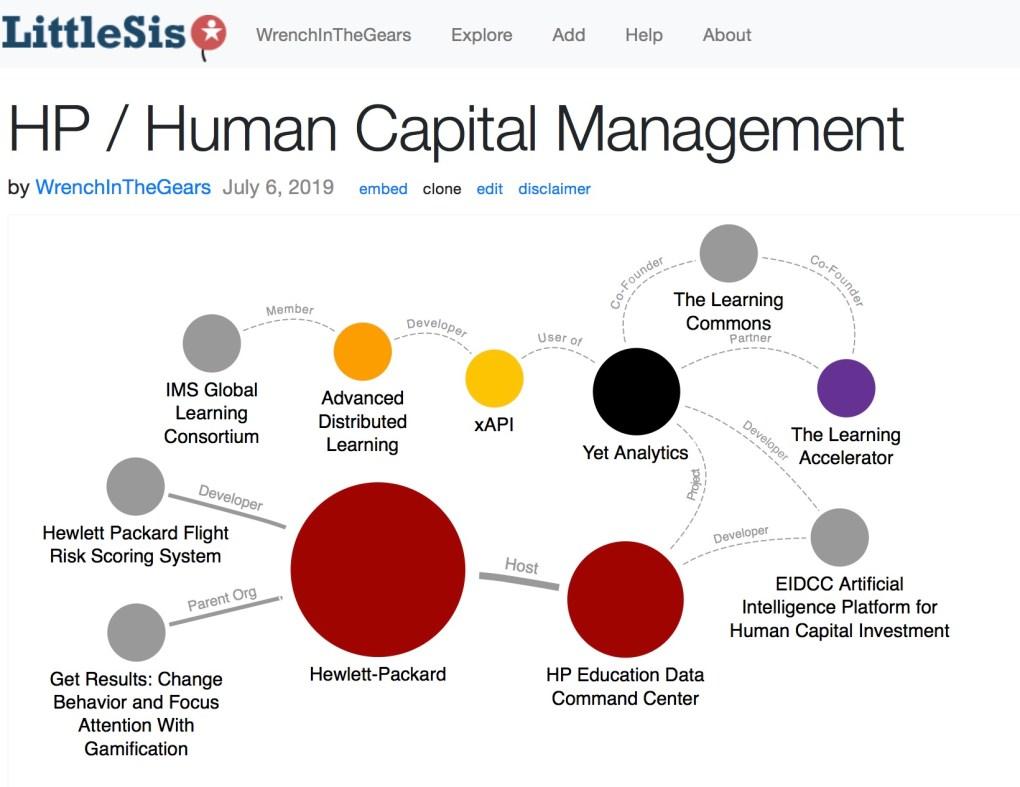 HP Human Capital Management