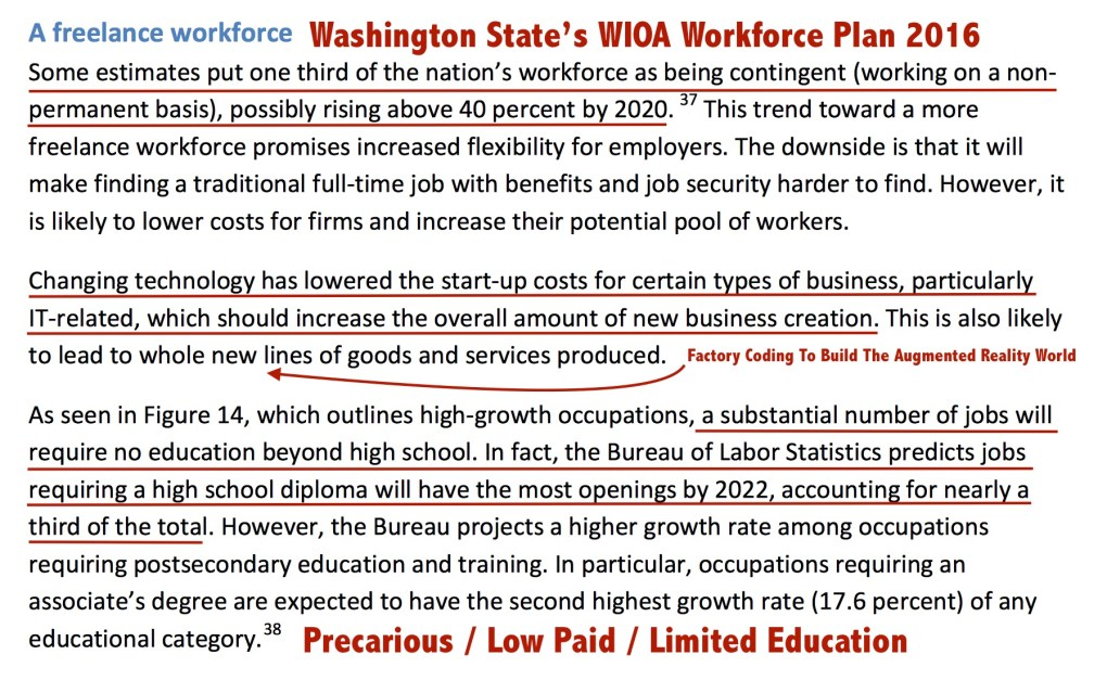 WIOA Washington Workforce Plan Precarious Labor