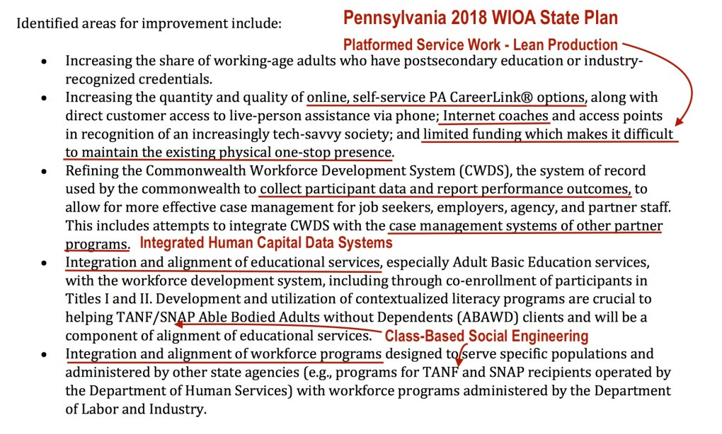 WIOA Pennsylvania 2018 Areas of Improvement