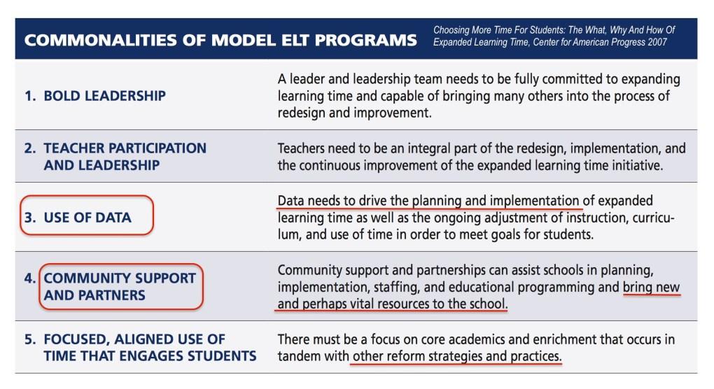 Center for American Progress ELT HP Funding
