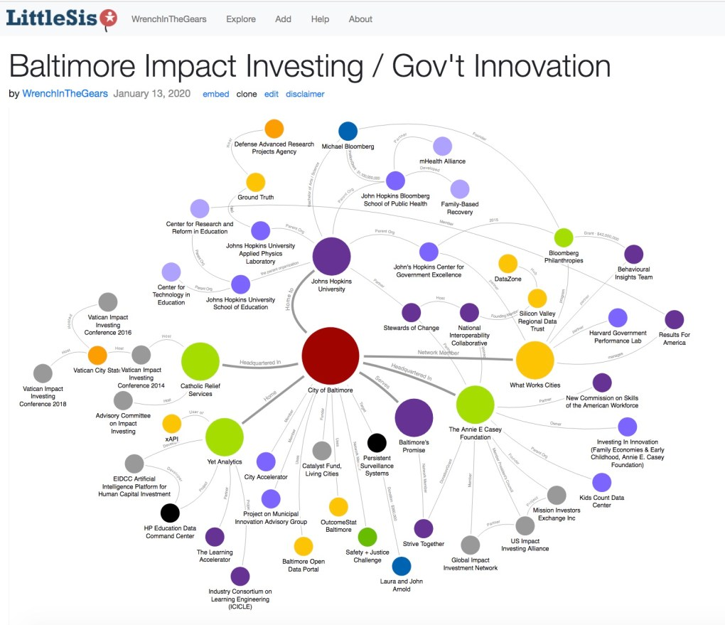 Baltimore Impact Investing and Innovation