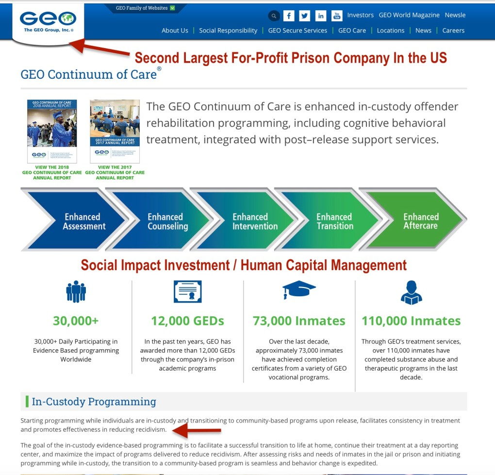 Geo Group Continuum of Care Reentry