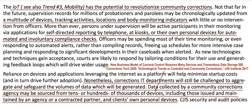 IOT and Community Corrections IJIS 2017