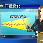 氣象主題-二氧化碳 降雨變化 & 溫度與溼度