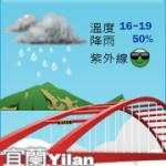 【部落格小玩意】宜蘭天氣預報