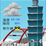 【部落格小玩意】台北天氣預報