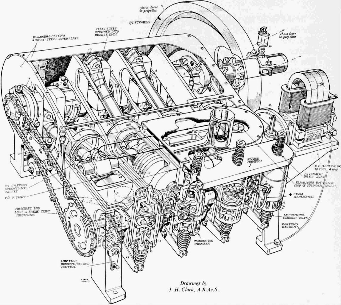 Wright Engine