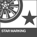(2020.06備忘録)BMW認証サマータイヤリスト