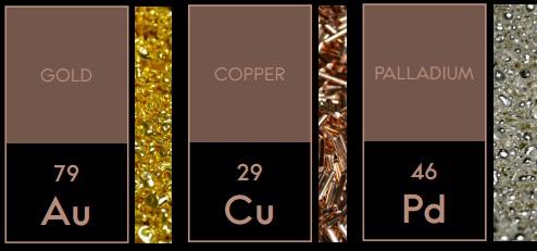 Sedna-Elements