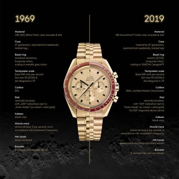 Omega-Speedmaster-Apollo-11-50th-Anniversary_Compare1