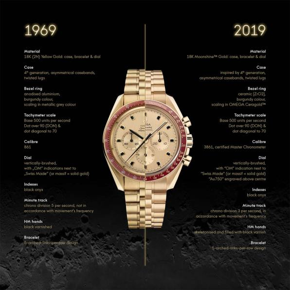 apollo 11 space mission watch - photo #36
