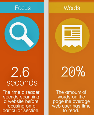 Image, how people read online.
