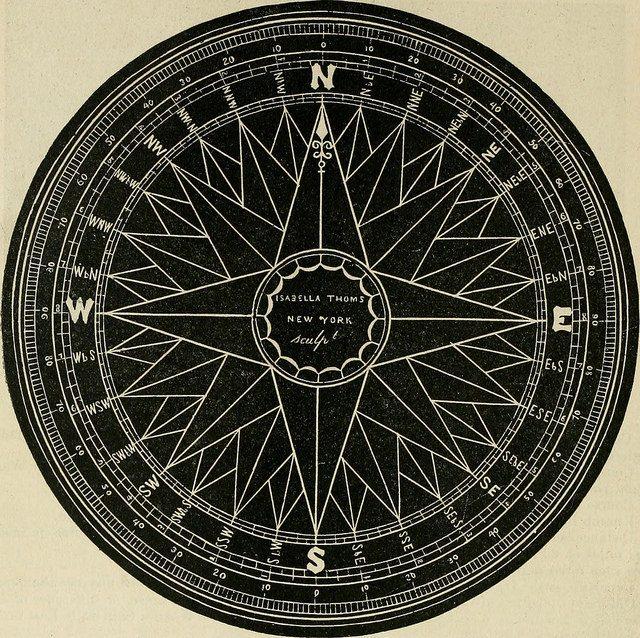 Image, Compass.