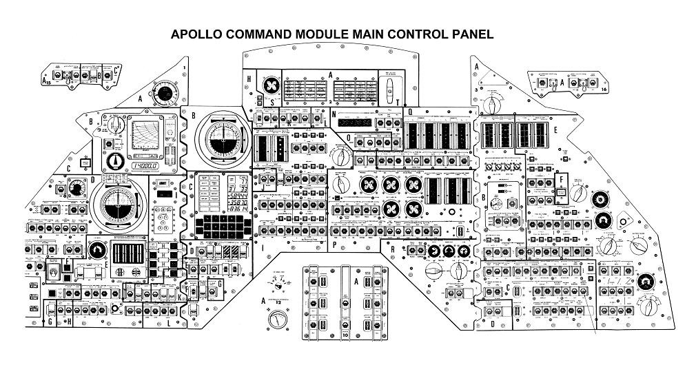 Image, Main control panel for Apollo spaceship.