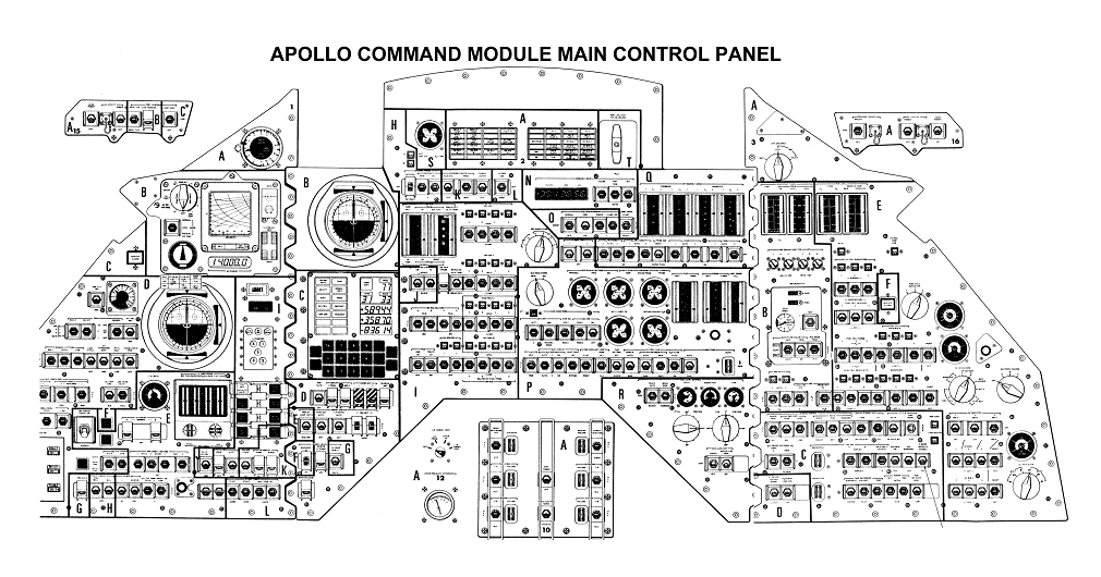 Image, Main control panel for Apollo spaceship.