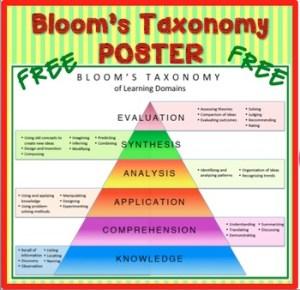 Bloom Taxonomy poster free original-1374980-1