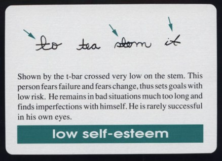 Low t-bar indicates low self-esteem