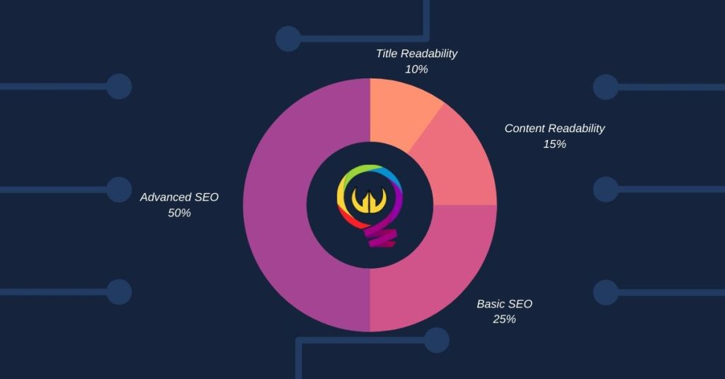 seo-for-bloggers-writeers-graph