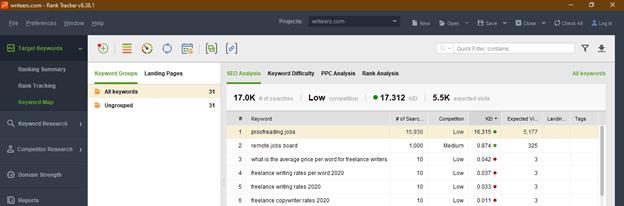 best free keyword research tool - Rank Tracker
