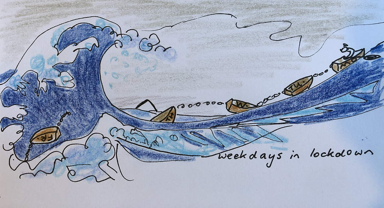 drawing of the great wave swamping man towing rowboats named Monday, Tuesday etc.