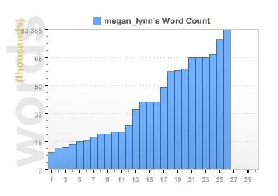 word_count