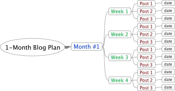 one-month plan