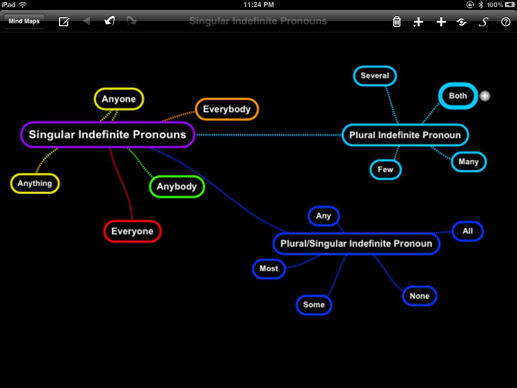 Construct Create Six Sentences Two Sentences Should Have A Singular Indefinite Pronoun As The