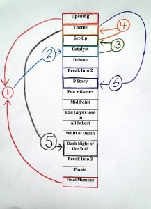 B6 Chart_Fotor