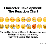 Character Development: The Reaction Chart