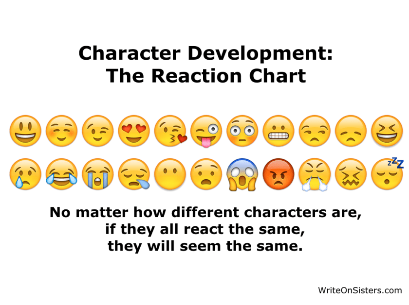 Character Reaction Chart
