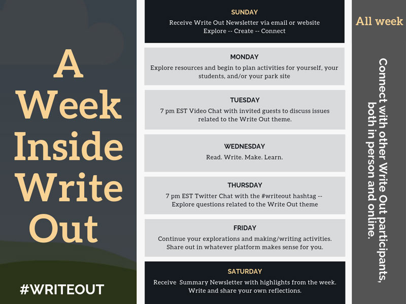 WriteOut – Place-Based Learning with the National Writing