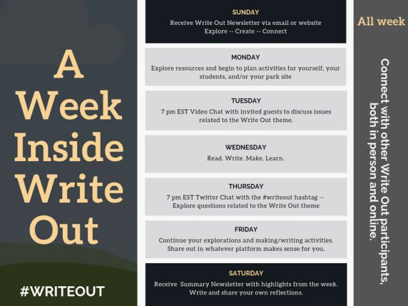 A Week Inside Write Out Image