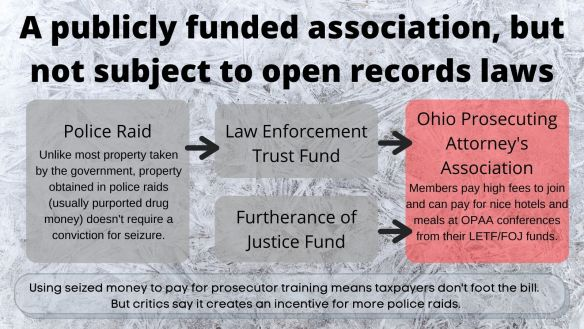 Drug money funds the OPAA