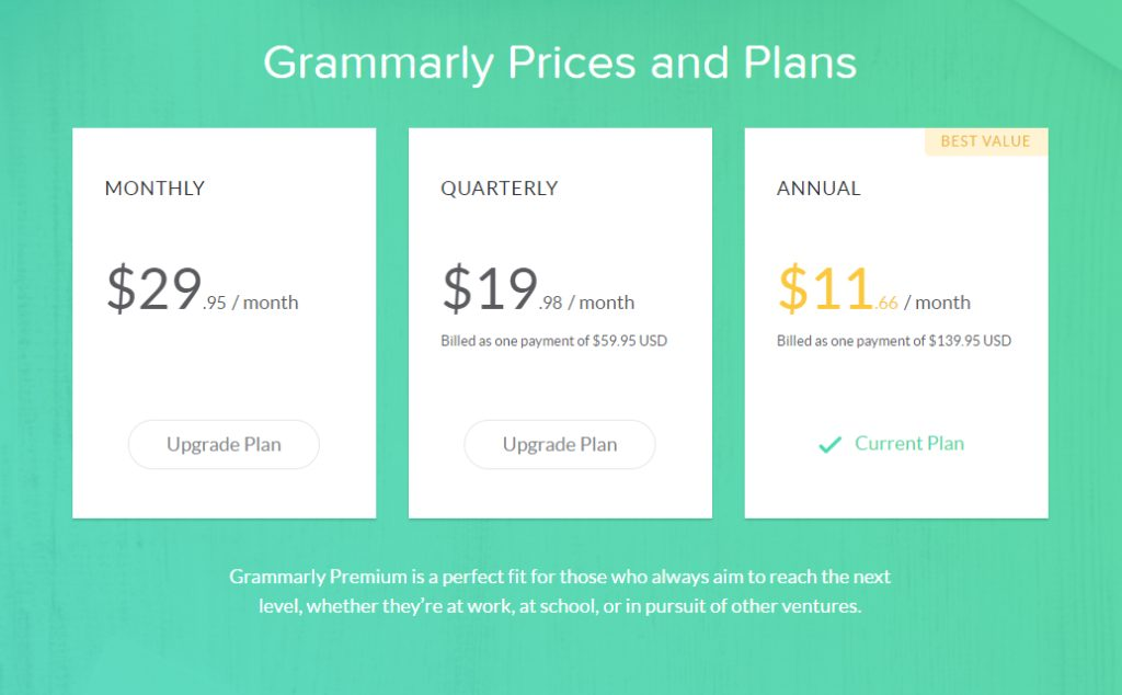Grammarly pricing and plans