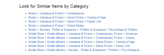 Demystifying Keywords, Categories, and Themes For Amazon Indie Authors