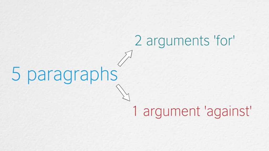 How to Write an Argumentative Essay - Planning
